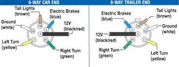 wiring diagram for trailer plug 6 way wiring diagram and