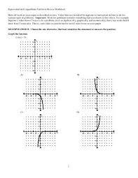 algebra b graphs of exponential functions worksheet bssd net