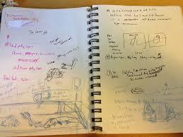ask a cartoonist sketch diaries blog comics kingdom