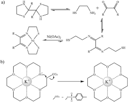 anion templated assembly of mechanically interlocked structures