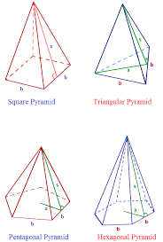 surface area of a pyramid formula how to find the surface area