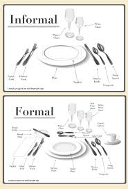 Formal Table Setting Blog Blog Archive Thanksgivings To Remember