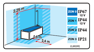 Bathroom Lighting Zones Ip Rating For Bathroom Lights Lighting Minimum Light Switch