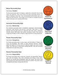 color personality test printable personality quiz for teens personality academy