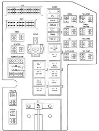 1999 dodge durango wiring diagram 1999 durango fuse box diagram 1999 automotive wiring diagram