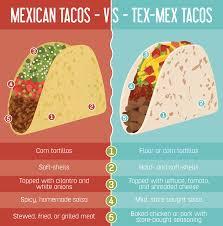 cuisine mexicaine contre les amalgames entre cuisine tex mex et cuisine mexicaine