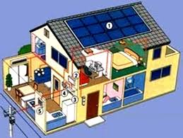 casa disegno disegno progetto casa progetto casa autocad progettare