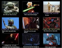Alignment Meme - star wars alignment chart by emperorpalpitoad on deviantart