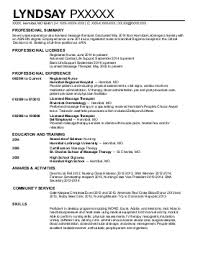 Best Nursing Resume Examples by Sample Resume Delivery Room Nurse Professiona Sumarry Profile For