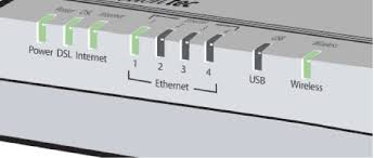 Dsl Light Blinking No Internet Brand X Internet