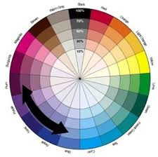 how to color match paint the paint shoppes expert color matching