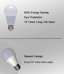 5000 lumen led bulb light alibaba express e27 e40 led bulb