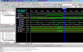Test Benches In Vhdl Xilinx Vhdl