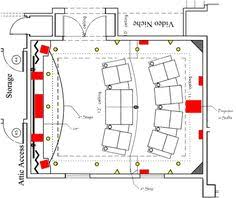 Home Theater Seating Layout Plan Basement Home Theater Plans - Design home theater
