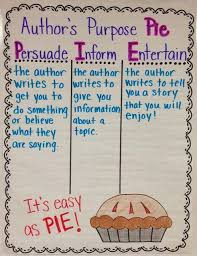 authors purpose pie reading focus for next week week before
