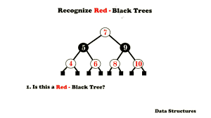 black trees data structures