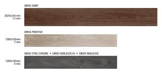 laminate flooring dimensions kronoswiss zermatt beech is a 7 6