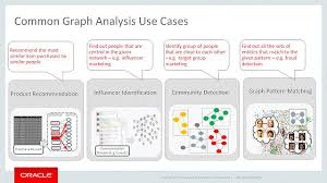pattern analysis hadoop big data spatial and graph analytics for hadoop analytics epm and