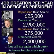 Creation Meme - the era of the meme which president created the most jobs