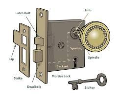 door handles how to repair doorknob old house restoration