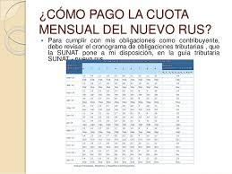 cronograma de sunat 2016 rus tramitación y costos para constituir una empresa