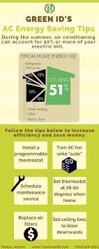 energy saving tips for summer ac energy savings tips green id green integrated design