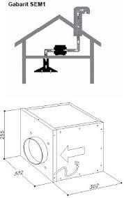 hotte de cuisine sans moteur hotte aspirante sans moteur choix d lectrom nager de cuisine