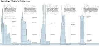 Wtc Floor Plan by Building Construction Of 1 World Trade Center Freedom Tower