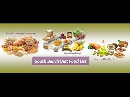 south beach diet 2015 youtube
