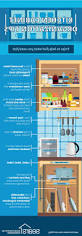 lovely sears kitchen cabinets hi kitchen easy ways to organize your kitchen cabinets sears home services for sears kitchen cabinets