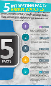 five interesting facts about watches visual ly