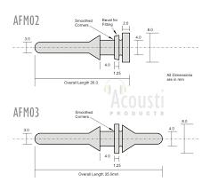 acousti products anti vibration products ultra soft fan mounts