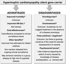application of genetic testing in hypertrophic cardiomyopathy for