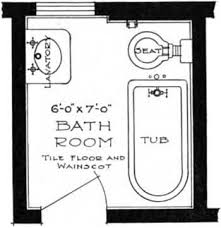 Small Bath Floor Plans Small Bathroom Plans Small Bathroom Floor Plans A Space 6x7 Ft