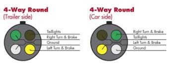 rv trailer plug wiring diagram ford 7 pin wiring diagram wiring