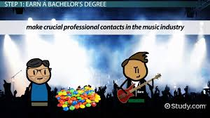 Music Manager Job Description How To Be A Tour Manager Education And Career Information