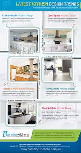 custom made kitchen sinks melbourne 25 best ideas about kitchen fresh kitchen design trends infographic portal fresh kitchen designs