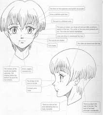 types of hair lines boys over flowers anime game characters joshua nava arts