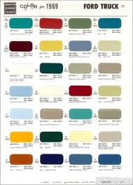 ford focus colour code auto paint codes color chips paint codes gm auto paint