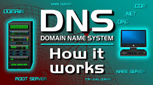 Domain Naming System Dns Tech by How A Dns Server Domain Name System Works Youtube