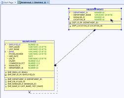 tutorial oracle data modeler re engineering your database using data modeler 3 1