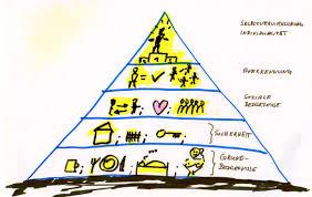 motivationsspr che lernen was ist motivation 3 hilfreiche antworten