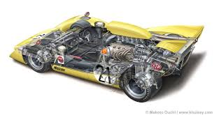 nissan silvia drawing banpei net picture of the week nissan r382 cutaway drawing