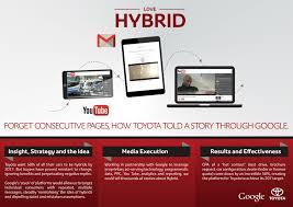 toyota account adtech 40 toyota hybrid u2013 stack storytelling