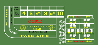 Craps Table File Crapslayout Png Wikipedia