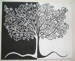 22 best tree of knowledge images on knowledge the