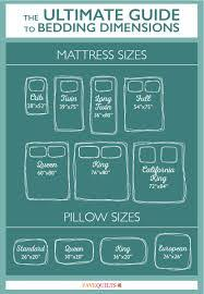 Size Difference Between Queen And King Comforter Bed Linen Inspiring Queen Size Blanket Dimensions Twin Size