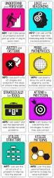 193 best cross curricular images on pinterest teaching ideas