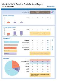 Excel Sales Report Template Sales Call Report Excel Template
