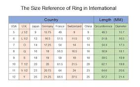 ring size 9 braided ring with cubic zirconia compatible with european diy